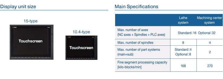 Display unit size & Main Specifications