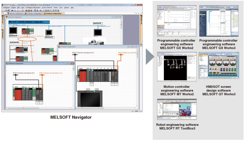 Standardization of program GX Works2 Features of the