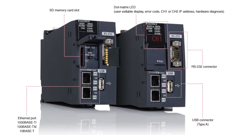 C Controller MELSEC iQ-R Series Product Features Programmable ...