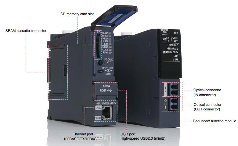 Process CPU, Redundant Function MELSEC iQ-R Series Product Features  Programmable Controllers MELSEC   MITSUBISHI ELECTRIC FA