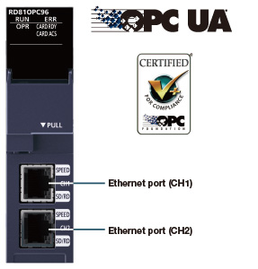 OPC UA Server Module MELSEC iQ-R Series Product Features