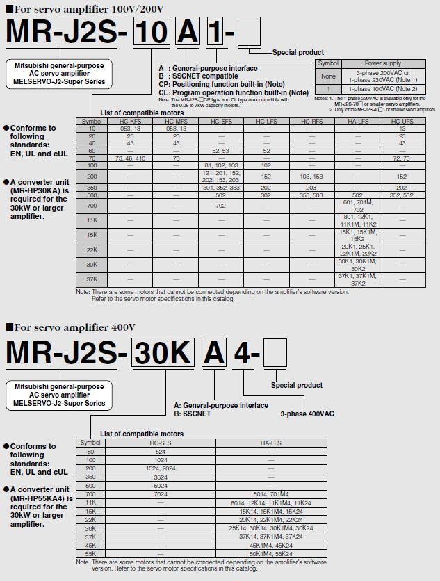 Mitsubishi Mrj2 Alarm List ✓ Mitsubishi Car