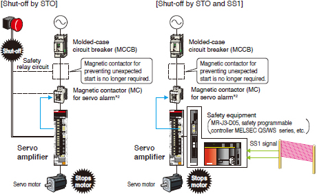 Man I on Servo Drive Motor Wiring Diagram