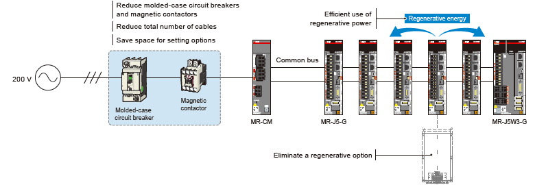 Simple Converter MR-CM