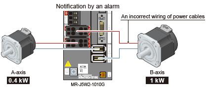Servo Motor Incorrect Wiring Detection