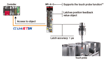 Touch Probe Function