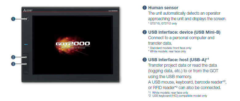 GT27 model GOT2000 Series Human-Machine Interfaces(HMIs)-GOT