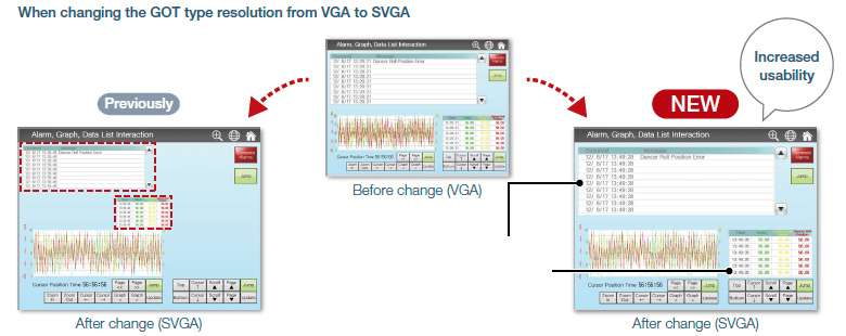 When changing the GOT type resolution from VGA to SVGA