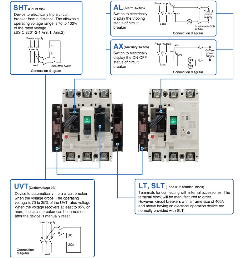 acc_01 accessories and related components low voltage circuit breakers