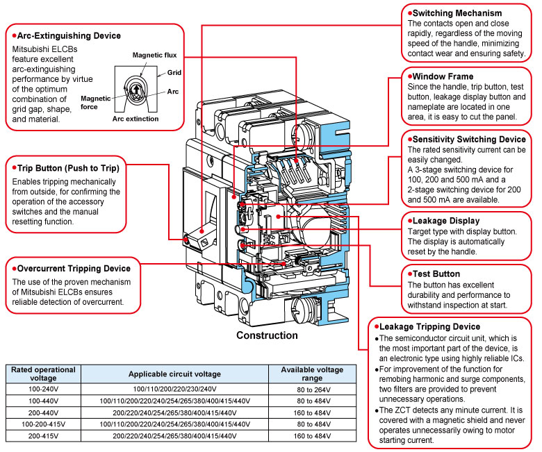 earth leakage circuit breakers low voltage circuit breakers elcb connection diagram circuit diagram for elcb wiring
