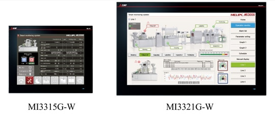New MI3000 models in MELIPC series