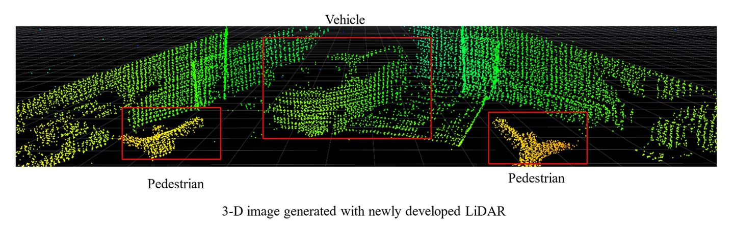 3-D image generated with newly developed LiDAR