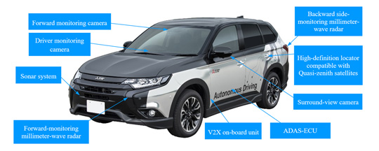 xAuto autonomous-driving vehicle