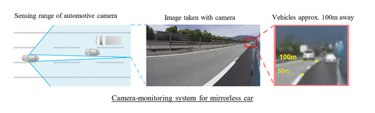 Camera-monitoring system for mirrorless car