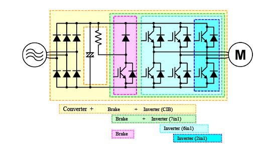 Mitsubishi Electric Semiconductors  U0026 Devices  Power