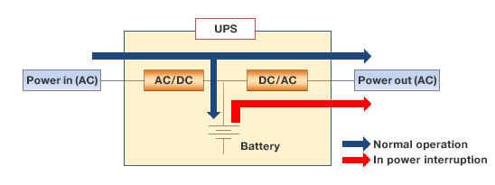 Mitsubishi electric semiconductors devices power modules for system block diagram ups ccuart Gallery