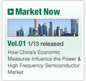 Market Now Vol.01 1/13 released : How China's Economic Measures Influence the Power & High Frequency Semiconductor Market