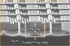 Thermal Diode