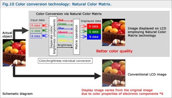 Online Magazine Technology Now Mitsubishi Electric Semiconductors