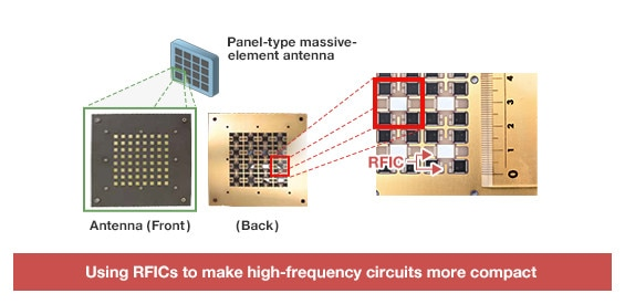 photo: Using RFICs to make high-frequency circuits more compact