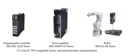 CC-Link IE TSN compatible factory automation products (main products)