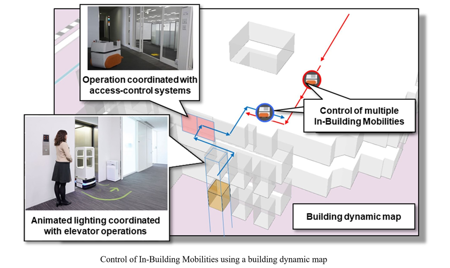 Control of In-Building Mobilities using a building dynamic map
